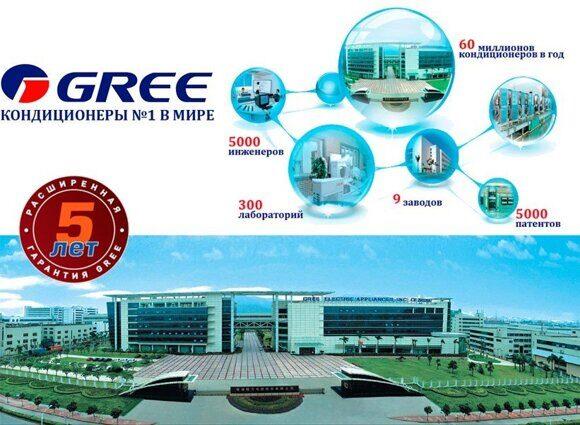 Крупнейший китайский производитель кондиционеров. GREE